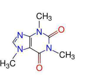 Grafické zobrazení Molekuly Kofeinu